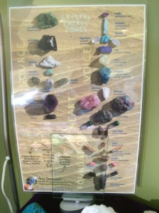 Crystal Energy Zones poster